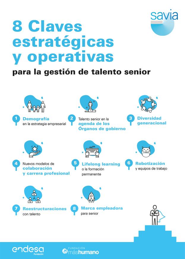 infografía GUÍA SAVIA órganos de gobierno